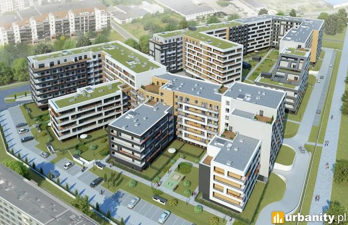 Osiedle Punkt piękna we Wrocławiu - wizualizacja