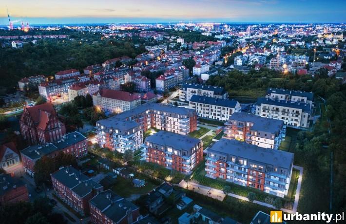 Młyny Gdańskie - wizualizacja