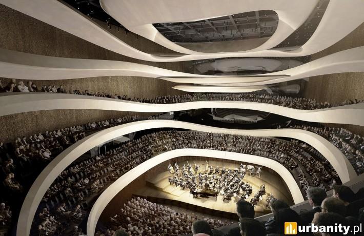 Sinfonia Varsovia Centrum