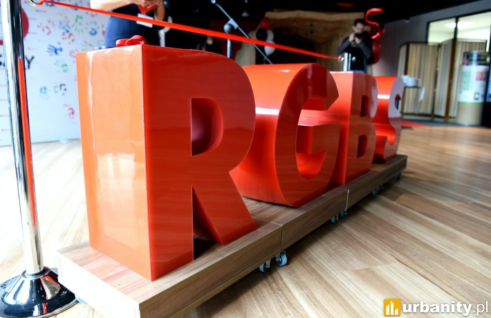 Rockwool Global Business Service Center