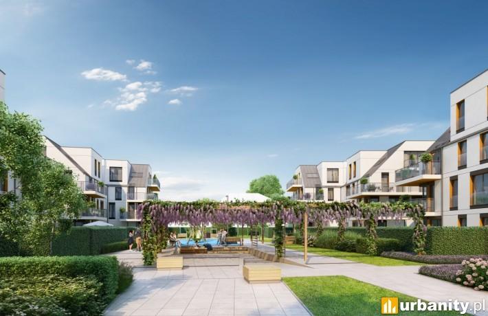 Wizualizacja inwestycji Lokum Villa Nova