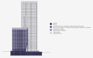wizualizacje Silesia Office Towers