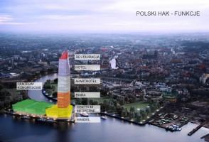 wizualizacje Polski Hak