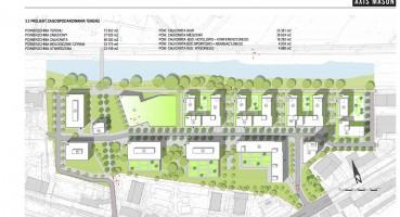 wizualizacje Wistil Biznes Park