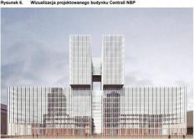 wizualizacje Nowa siedziba Narodowego Banku Polskiego