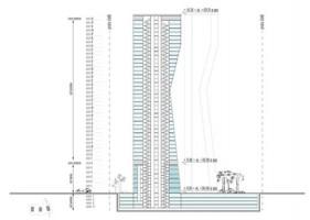 wizualizacje Gant Towers